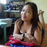 indayleny's profile photo