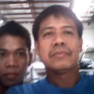 Tony030175's profile photo