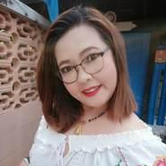 chananyaw's profile photo