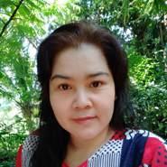 aonpreeyan8's profile photo