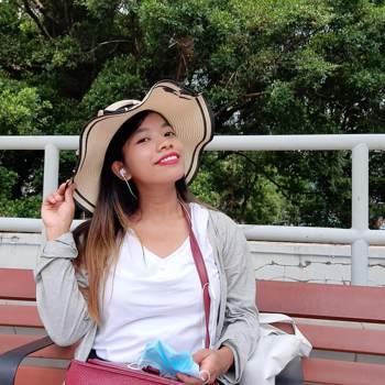 raraiyas_Hongkong, Specjalny Region Administracyjny Chin_Kawaler/Panna_Kobieta