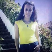 catarina284's profile photo