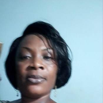zoro849_Abidjan_Single_Female