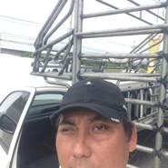 userbswtp32's profile photo