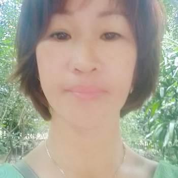 thuyt83_Ho Chi Minh_Kawaler/Panna_Kobieta