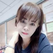 userwa79321's profile photo