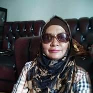 nawatip's profile photo
