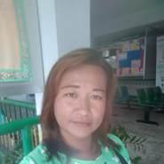 suganyau's profile photo
