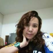 cherryttesaranezatya's profile photo