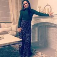 iranil658758's profile photo