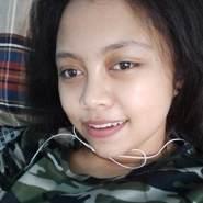 nindis831501's profile photo