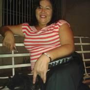 yunnyg's profile photo