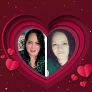 deysig7518's profile photo