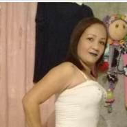 ana17065's profile photo