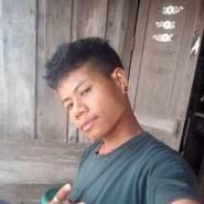 userwjg418's profile photo