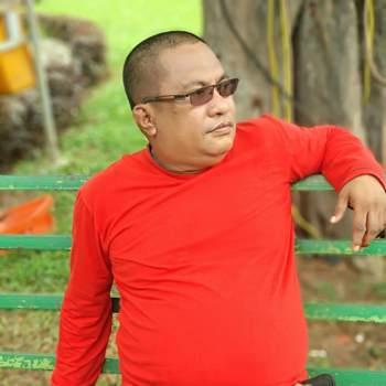 willy902_Mombasa_Single_Male