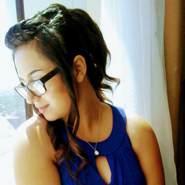anglina27's profile photo