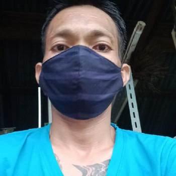 Chiwha_Phuket_Độc thân_Nam