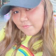 suwannan980324's profile photo