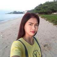 userfxgy13684's profile photo