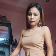 nattawanm's profile photo