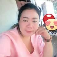 userkqztb012's profile photo