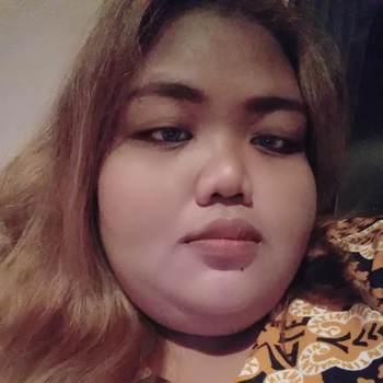 kungs624_Pathum Thani_Độc thân_Nữ
