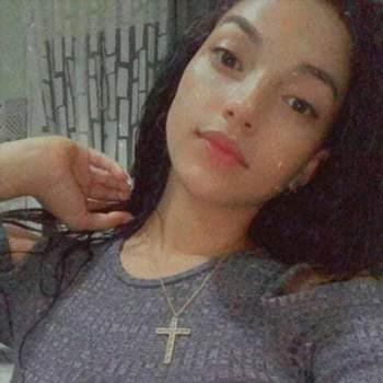 pablor217622_Bolivar_Độc thân_Nữ
