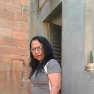 euda216's profile photo