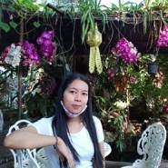 kanthidak806994's profile photo