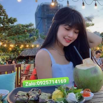 huyent369286_Ho Chi Minh_Kawaler/Panna_Kobieta
