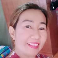 usertc29's profile photo