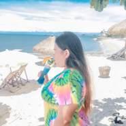 patawigkanw's profile photo