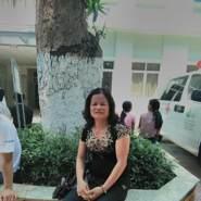 dangt278195's profile photo