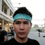 userotix58's profile photo