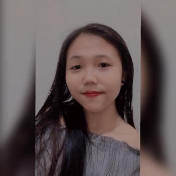 kristinam427810_Kalimantan Barat_Kawaler/Panna_Kobieta