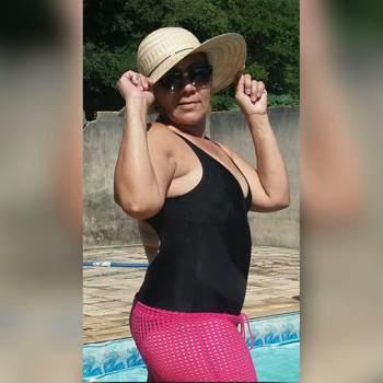 luzineter398774_Sao Paulo_Kawaler/Panna_Kobieta