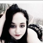 annak239220's profile photo