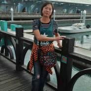 userixncj94653's profile photo