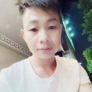 giangn873943's profile photo