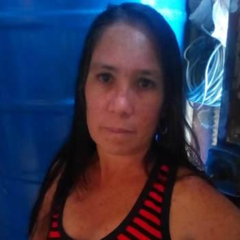 peggy221721_Miranda_Single_Female