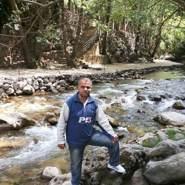 jhonya775928's profile photo