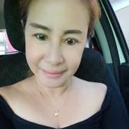 useraidmq2081's profile photo