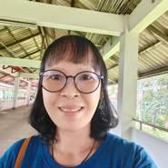 punyisat's profile photo