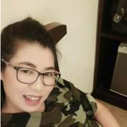 userzhkp49713's profile photo