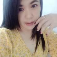 pupe7536's profile photo