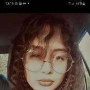 hanisas's profile photo