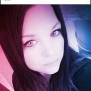 deneilw's profile photo
