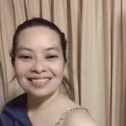 baipatn's profile photo
