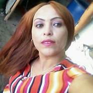 minervaa275951's profile photo